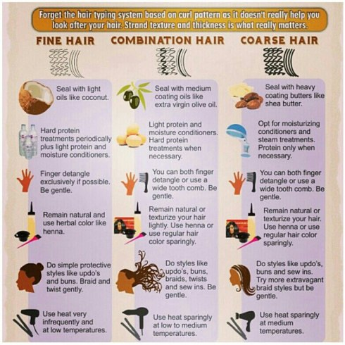 natural black hair care